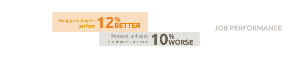1130x230-Employees-health-infograhic-statistics-Job-performance.png